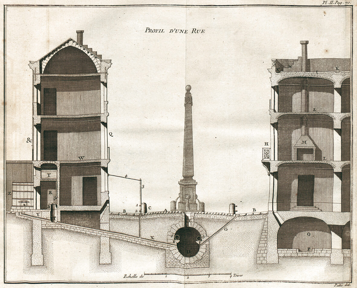 Інфраструктура як інструмент порядку: історія облаштування публічного простору